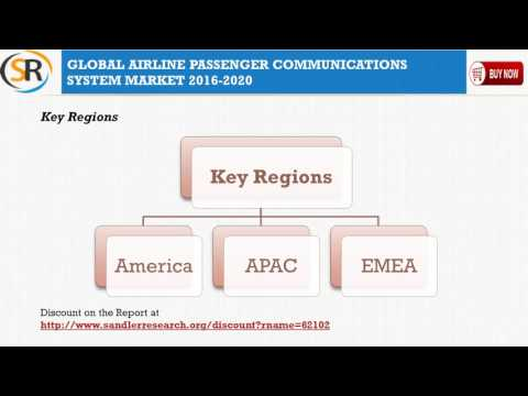 Global Airline Passenger Communications System Market Research by 2020