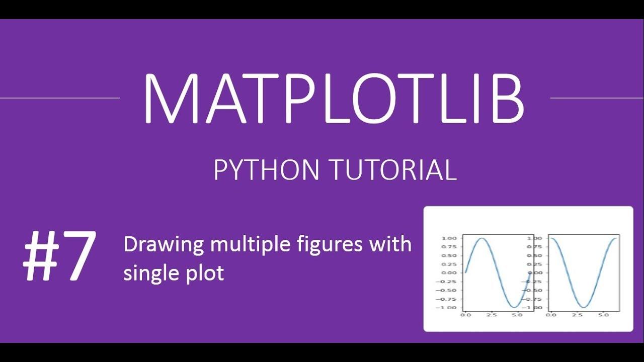 How to draw multiple figures in single plot : MatplotLib Tutorials # 7
