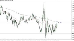 EUR/USD and GBP/USD Forecast May 28, 2020