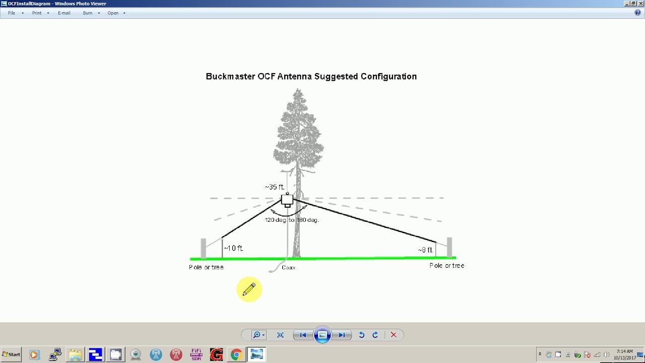 TRRS #1325 - Testing New OCF Antenna With Analyzer - YouTube