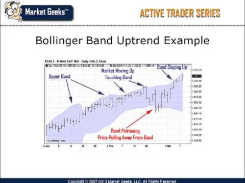 Short Term Trading Indicators - Using Bollinger Bands As Trend Filters