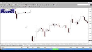 WOW, Very Simple and Effective Forex Trading Strategy for closing Sunday Gap. No indicators