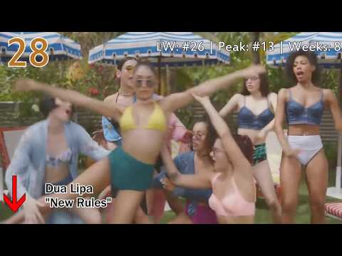 EuroHit Top40 (24/11/17)