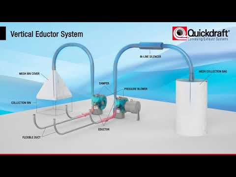 Vertical Eductor System - YouTube