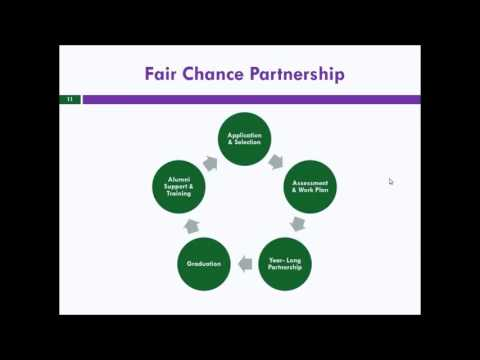 The Fair Chance Partnership: How to Apply 2017