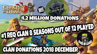 LAST SEASON DONATIONS DECEMBER 2018 | REQ N GO | CLASH OF CLANS