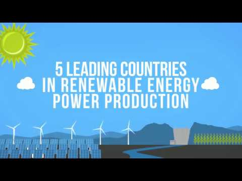 5 Leading Countries In Renewable Energy Power Production