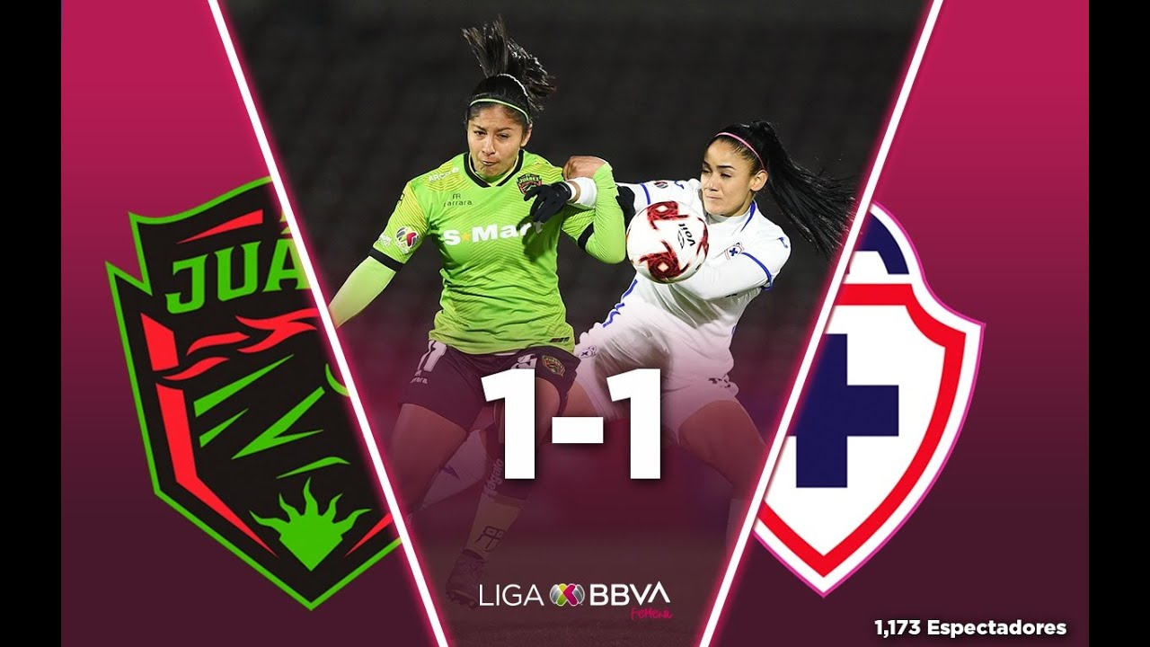 Resumen Juarez Femenil 1 1 Cruz Azul Femenil Clausura 2020