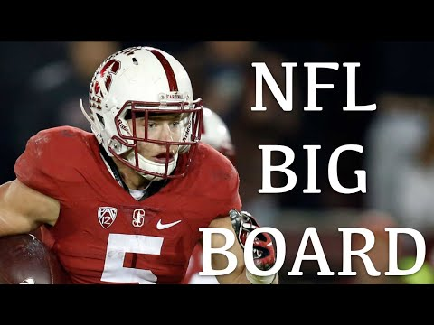 2017 NFL Mock Draft Big Board Edition