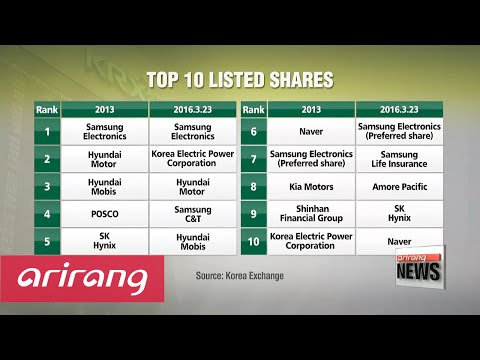 Listed shares go through shakeup on main bourse since 2013