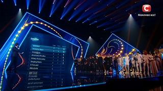 Результаты зрительского голосования  Евровидение 2017  Третий полуфинал