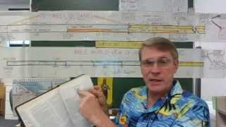 Dr. Kent Hovind - WOE Class 2: Restored Jerusalem and The Abomination of Desolation