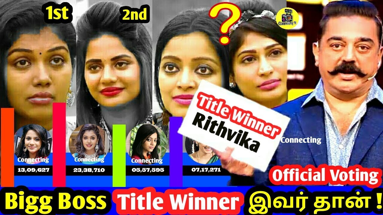 Official Voting Results - Bigg Boss Title Winner இவர் தான் ! யாரு 1st ?  Vijay TV ! Bigg Boss Tamil