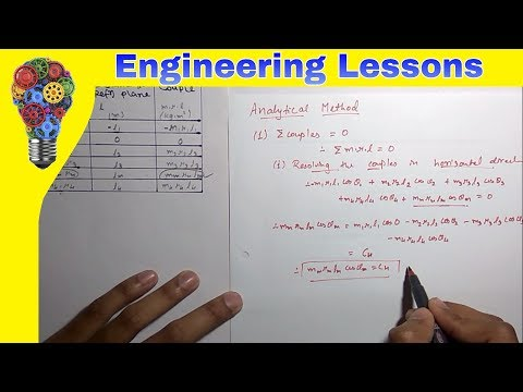 EL (HINDI): Balancing of several masses rotating in Different Plane [Analytical method] (DOM)