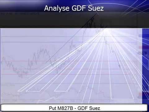 Avis d'Expert GDF Suez: Achat du put GDF Suez M827B
