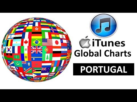 iTunes Single Charts | Portugal | 13.01.2018 | ChartExpress