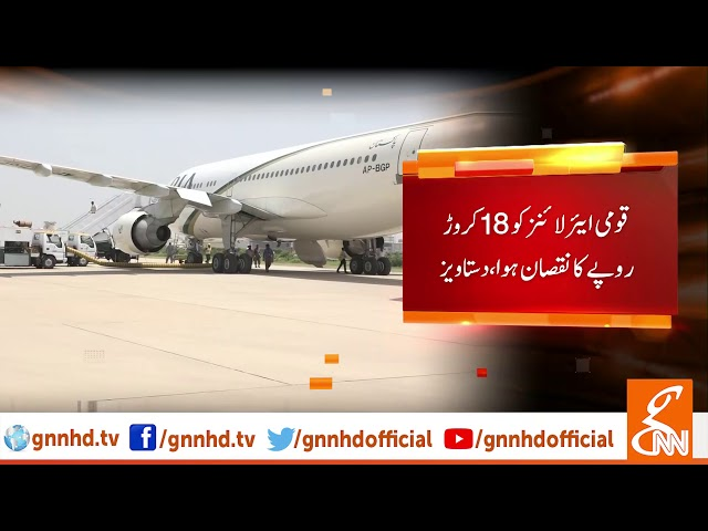 Yearly performance of PIA  exposed | GNN | 20 Sep 2019