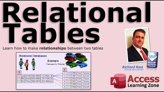 Microsoft Access Relational Tables (Relationships)