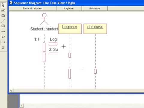 Membuat Diagram Sequence Di Rational Rose Youtube