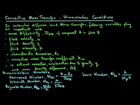 Convective Mass Transfer - Dimensionless Numbers