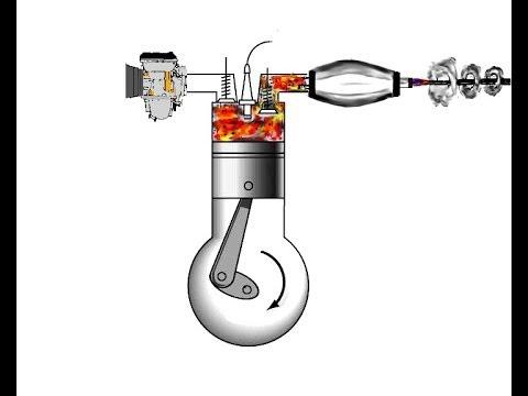 4 stroke Moped Racing Engine. Engine animation - YouTube