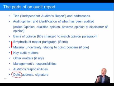 ACCA F8 The Audit Report