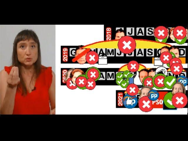 Fins quan els Comuns i ERC seguiran donant suport a un partit com el PSOE?