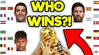 Who will win the World Cup? 🏆 Ronaldo, Neymar & Messi