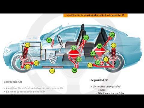 INTRODUCCIÓN A LA TECNOLOGÍA DEL AUTOMÓVIL - Módulo 15 (12/17)