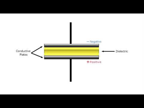 How Capacitors Store Energy - A GalcoTV Tech Tip