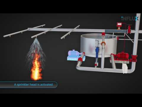 influx-sprinklersense-flow-switch-and-test-system
