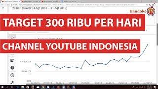 Target Menghasilkan 300 ribu sehari dari 1 Channel YouTube Bahasa Indonesia - Motivasi YouTuber #1
