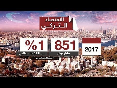 الاقتصاد التركي يشكل 1% من الاقتصاد العالمي  - 15:23-2018 / 8 / 19