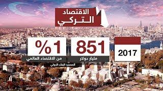 الاقتصاد التركي يشكل 1% من الاقتصاد العالمي