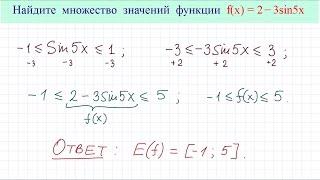 Множество значений функции #13