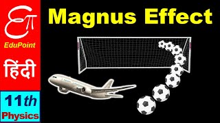🔴 MAGNUS EFFECT and DYNAMIC LIFT || for Class 11 in HINDI
