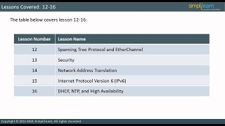 cisco certified network associate training   ccna routing and switching   ccna video tutorial