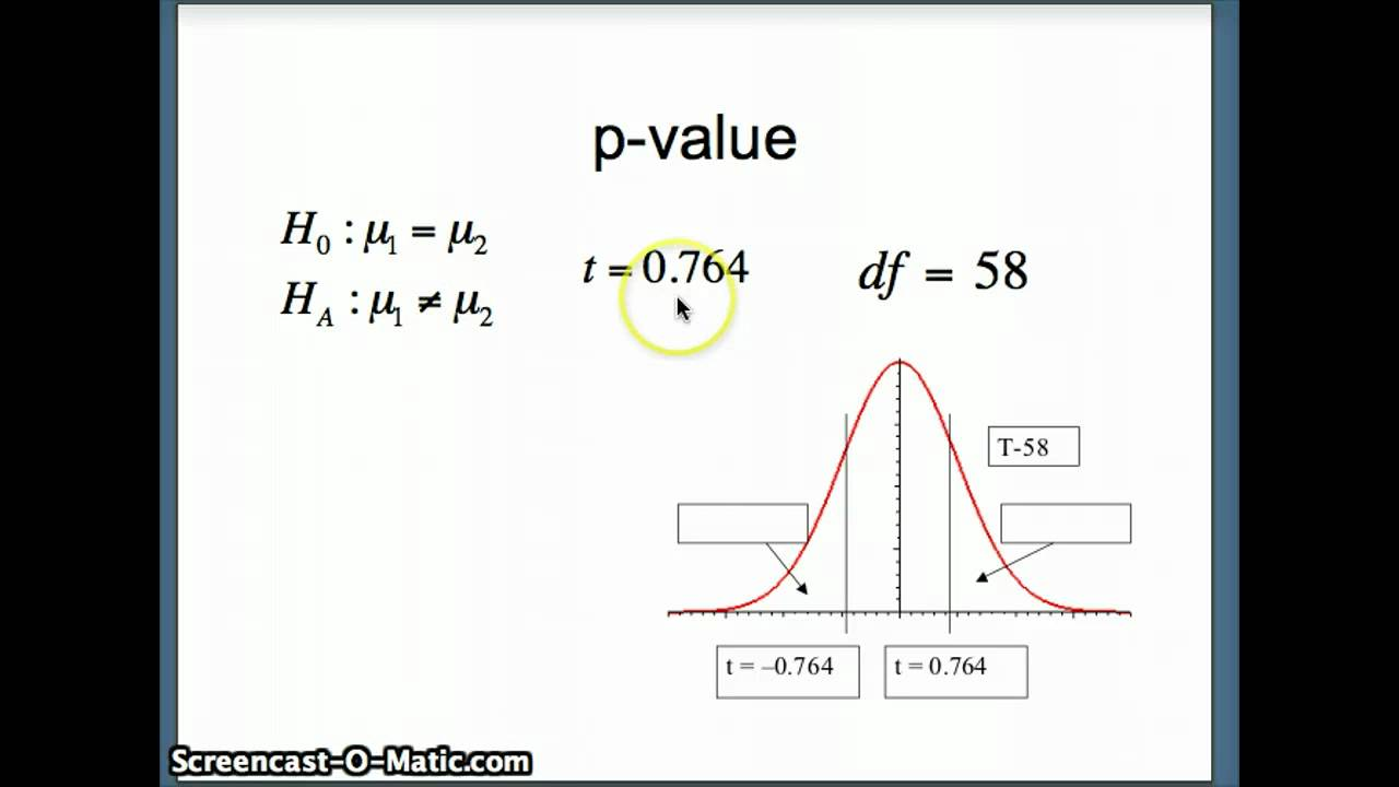 DuPage Statistics: Two-sample T problems in context. - YouTube
