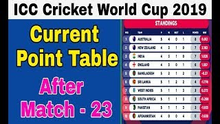 ICC Cricket World Cup 2019 Current Point Table    CWC 2019 Point Table  