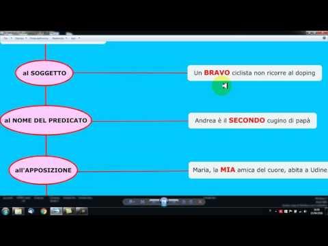 Un po' di analisi logicaиз YouTube · Длительность: 9 мин41 с