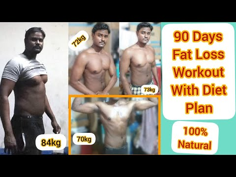 90 days Fat Loss Transformation Workout with diet plan ( Fit India )