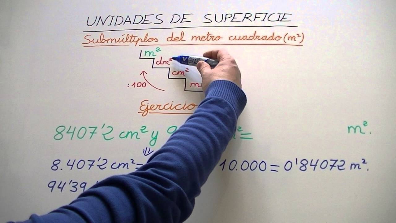 Metro cuadrado (m2), decímetro cuadrado (dm2), centímetro