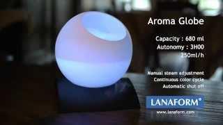 AROMA DECOR | AROMA DESIGN | LANAFORM | JUSTSHOPS.RO