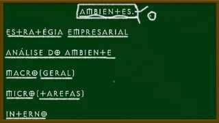 Ambientes empresariais. Macro(geral), Micro(tarefa) e interno