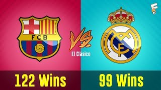 Biggest Football Club Rivalries / Derbies in the World ⚽ Football Rivalries ⚽ Footchampion