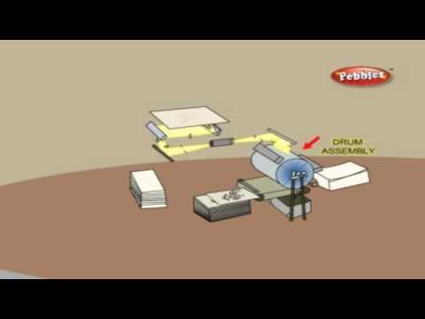 How Photocopier Works || How Device Works || How Stuff Works