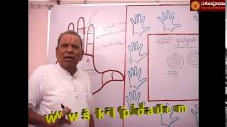 PALMISTRY PART   32 IN HINDI