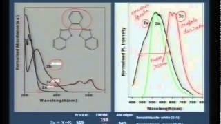 Mod-01 Lec-34 Optoelectronic Materials I I- OLEDS