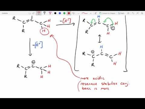 Identifying the Most Acidic Proton