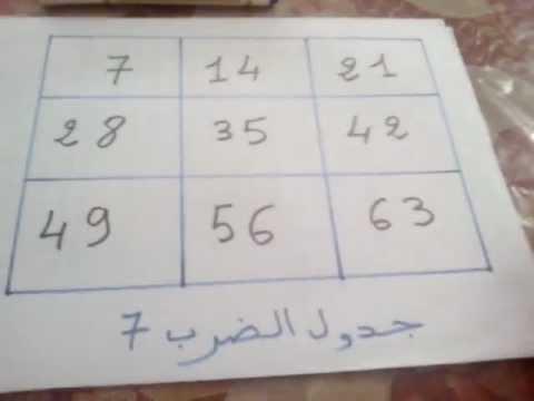 Table de multiplication 3 7 - Youtube table de multiplication ...